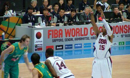 אליפות העולם לנוער FIBAU19